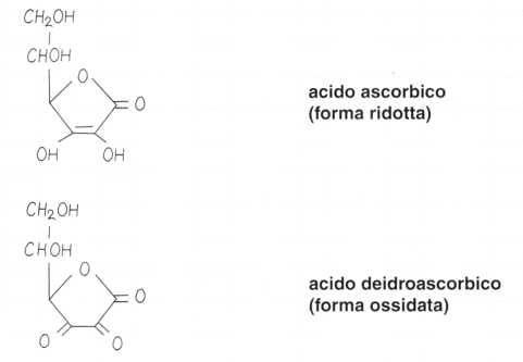 Vitamina C (Acido Ascorbico): formule di struttura