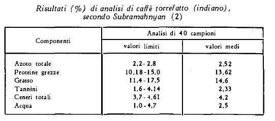 caffe Figura 2