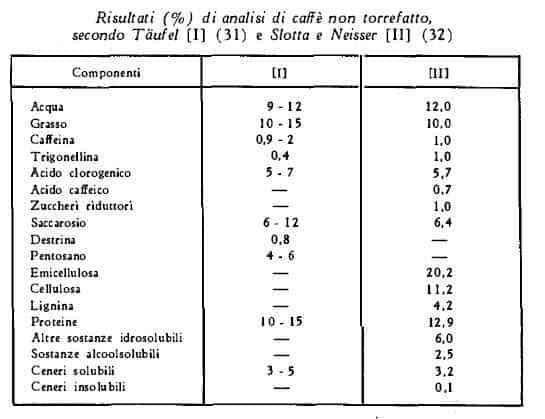 caffe Figura 3