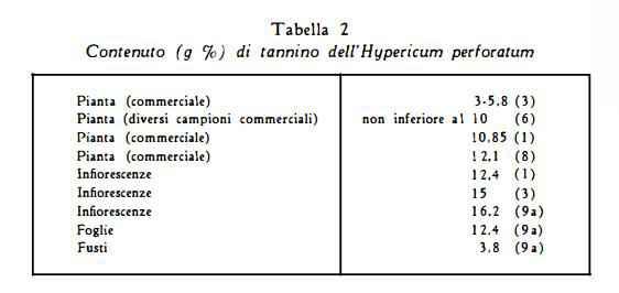 iperico Figura 2