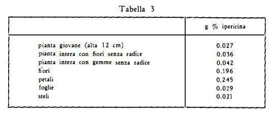 iperico Figura 6