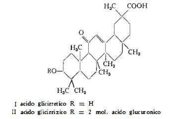 liquirizia Figura 1