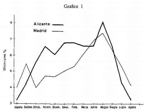liquirizia Figura 2