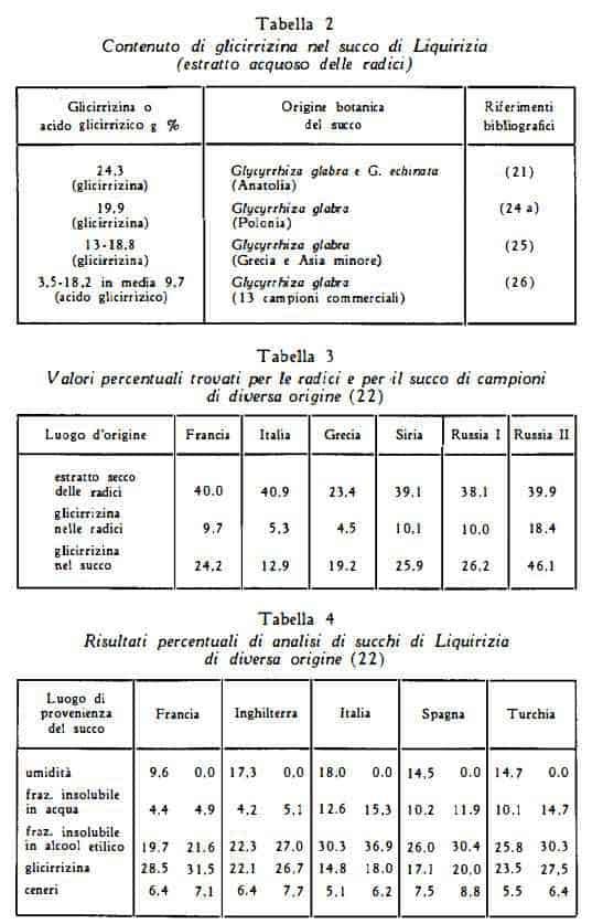 liquirizia Figura 4