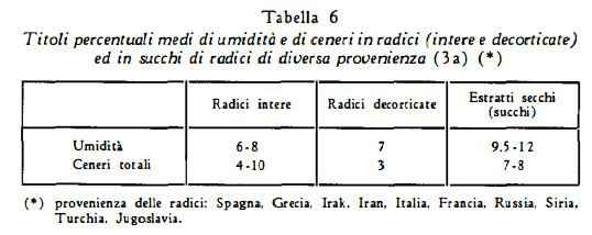 liquirizia Figura 8