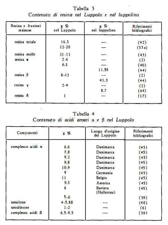 luppolo Figura 2