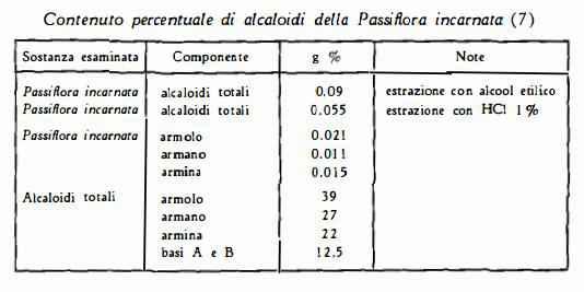 passiflora Figura 1